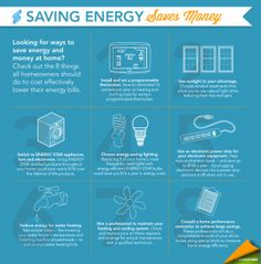 Saving Energy Save Money