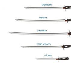 Samurai sword types