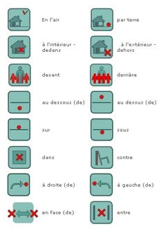 Printing Pattern Simple How To Learn French Teaching French Language Lessons, French Language Learning, French Lessons, English Language, French Flashcards, French Worksheets, Study French, Core French, Learning French For Kids