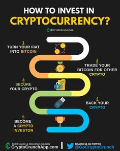 Investing In Cryptocurrency, Cryptocurrency Trading, Bitcoin Cryptocurrency, Bitcoin Business, Business Money, Business Ideas, Link And Learn, Blockchain Cryptocurrency, Financial Tips
