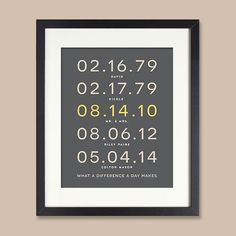 Christmas Gift Family Dates Wall Art Important Date Art