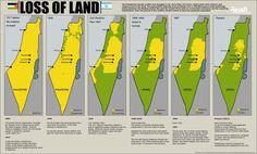 israel-palestine_map_:  Ethnic Cleansing of Palestine