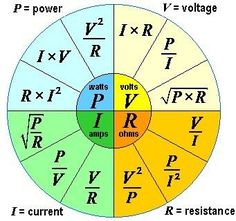 This is the power law: the equations that tell you what your value of electrical power is. Carry this chart with you and you can always figure out the power consumption of your electronics and electricals :) Voila! Electronic Engineering, Electrical Engineering, Engineering Technology, Power Engineering, Technology Hacks, Chemical Engineering, Physics Formulas, Ohms Law, Electric Power