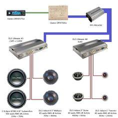 amplifier wiring diagrams jeep pinterest car audio audio and cars rh pinterest com car audio diagram wiring car audio setup diagram