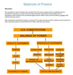 GOVERNMENT BALANCE OF POWER ACTIVITY~  Students assemble this graphic organizer using index cards that have these terms on them.