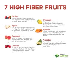 7 High Fiber Fruits for Breakfast and Healthy Snacks