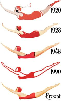 History of Jantzen Swimsuit red diving girl