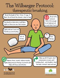 The Sensory People - People Photos - Ideas of People Photos - Awesome chart on the Wilbarger Brushing Protocol! I have talked about this before but now here is a nice visual to help you remember how to do it. Sensory Therapy, Sensory Tools, Autism Sensory, Sensory Diet, Sensory Issues, Sensory Activities, Speech Therapy, Sensory Play, Hand Therapy