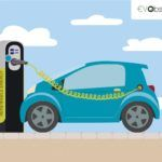 """India unveils ambitious plan to have only electric cars by 2030 - India will have only electric cars by 2030 with """"not a single petrol or diesel car"""" being sold in the country by that time."""