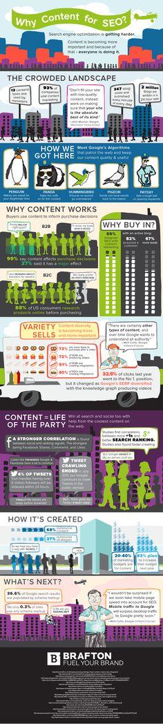 content seo infografica