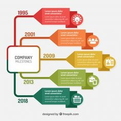 Infographic Template Powerpoint, Timeline Infographic, Powerpoint Template Free, Mind Map Template, Ppt Template Design, Layout Template, Bubble Diagram Architecture, Timeline Design, Instructional Design