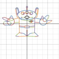 Our Graph of the Day is the Disney Toy Story Alien, created by our user yuktak2012! Draw this little guy for yourself at: www.desmos.com/calculator/gmngzkogg7