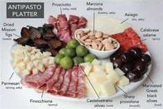 Antipasto Italian Platter for before the meal is a traditional appetizer plate of cured meats, vegetables, olives, cheese and other finger foods. Meat Platter, Antipasto Platter, Food Platters, Cheese Platters, Antipasta Platter Ideas, Cheese Appetizers, Appetizer Plates, Appetizers For Party, Appetizer Recipes