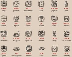 In addition to syllabic signs, the Maya script also has a large number of logograms, signs that represent words or morphemes (basic units of meaning) in the language instead of sounds. Ancient Scripts, Ancient Symbols, Viking Symbols, Egyptian Symbols, Viking Runes, Ancient Ruins, Mayan Ruins, Aztec Writing, Inka Tattoo