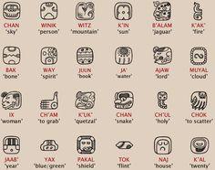 Ancient Scripts: Maya