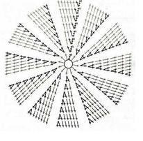 Touca moranguinho em crochê, veja o gráfico dos pontos abaixo