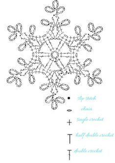 Newest No Cost Crochet Doilies snowflake Suggestions 15 crochet snowflakes patterns- free patterns – Turcoaz cu Vanilie Crochet Diagram, Crochet Motif, Crochet Doilies, Crochet Flowers, Crochet Christmas Decorations, Crochet Ornaments, Christmas Crochet Patterns, Tree Decorations, Christmas Knitting