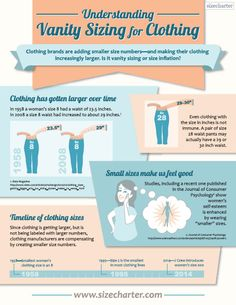 24ed53c32972 Vanity sizing helps explain clothing sizes - check out this new infographic  from sizecharter.com
