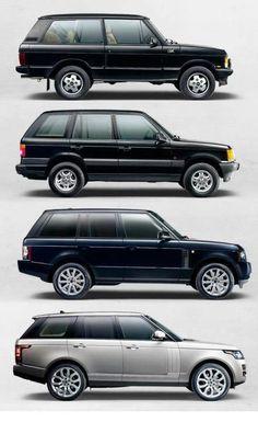 Best Land Rover Models : Illustration Description Range Rover Evolution -Read More –