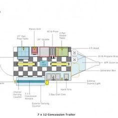 12ft concession trailer floor plan 842 595 pixels for Food truck design layout