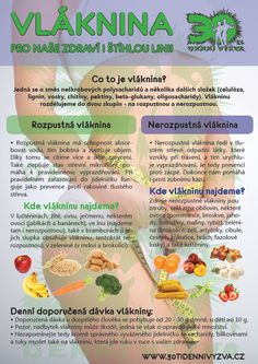 Vláknina - 30ti denní výzva Cooking Recipes, Healthy Recipes, Weight Loss Smoothies, Herbalife, Food Inspiration, Meal Planning, Healthy Lifestyle, Food And Drink, Health Fitness