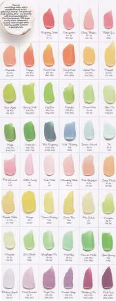Food Coloring Mixing Chart bday ideas for Tom Pinterest - food coloring chart