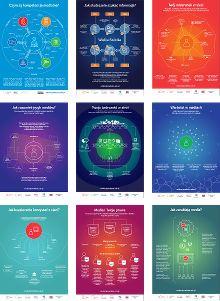 LEKCJE edukacja medialna Internet, Teacher, Map, Education, School, Kids, Technology, Teaching Ideas, Poster