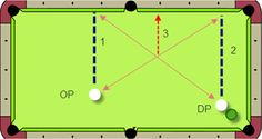"""Step-by-Step: How To Aim Any Bank Shot Or Kick Shot """"On The Square"""": A Challenging Pool Kick Shot, Made Simple"""