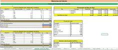 Corrida Financiera: Panadería INTEGRA-INAES 2015 | ProyAgro: Diseño y elaboración de Proyectos agropecuarios, Corridas Financieras, Planes de negocio