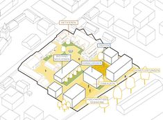 Felix Mayer & Svea Petersen (2016): Das urbane Teltow + das grüne Schönow, Berlin  (DE), via competitionline.com