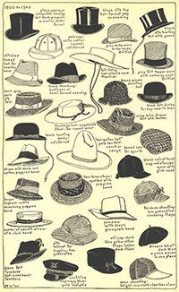 History of Hats - Village Hat Shop Drawing Hats, Drawing Clothes, Vintage Stil, Mode Vintage, Historical Costume, Historical Clothing, Scottish Clothing, Types Of Hats, Vintage Outfits