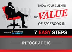 Show Your Clients the Value of Facebook