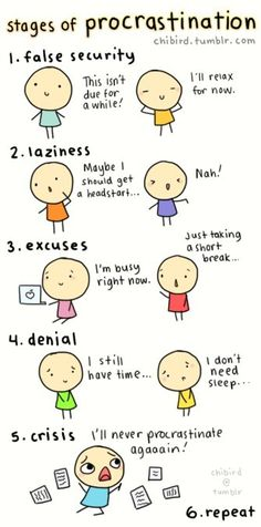 Stages of procrastination...