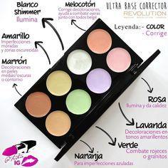 Paleta de correctores de color ULTRA BASE CORRECTOR de Makeup Revolution