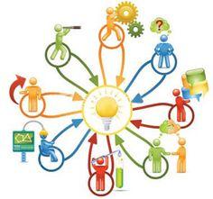 Emprendimeinto, Ecosistemas y Gobernanza