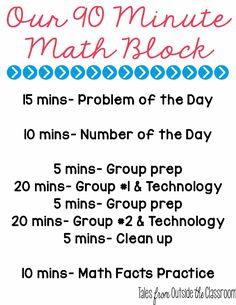 Change your math block to increase achievement! This post walks you through how I schedule my math block incorporating number sense, daily word problems, technology, and small group instruction and increased students' achievement by splitting my instruction in half. This image shows you how I schedule my 90 minute math block, but come check out the post to see what I do for each part, and see math block schedules for 60-minute and 75-minute blocks as well. #mathblockschedule #mathblock