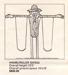 "The ""HAMBURGLAR SWING"" was described here with an overall height of 10′3″ and ground space of 10′x10′. The swing cost $895.00 ($5,113.30 in 2015). The shifty eyes are even apparent in the drawing. // McDonaldland Setmakers Promo Packet, Page Four, 1972 provided by (jasonliebigstuff)"