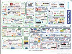 La complejidad del MKT en Redes Sociales hoy día