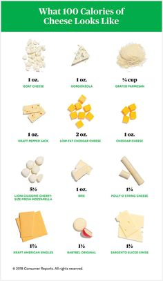 Hard to resist a snack plate full of cheese? Use this handy guide from Consumer … Hard to resist a snack plate full of cheese? Use this handy guide from Consumer Reports to help visualize what 100 calories of cheese looks like. 1200 Calories, Under 100 Calories, 100 Calorie Meals, Low Calorie Recipes, Calorie Diet, Calorie Counting Chart, Food Calorie Chart, Vegan Healthy Snacks, Healthy Dessert Recipes