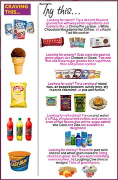 Eat This Not That: College Snack Edition from healthyhelperblog.com
