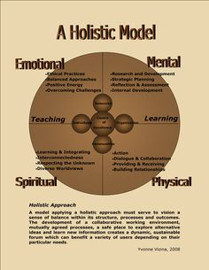 to make a medicine wheel Holistic Medicine, Holistic Healing, Native American Medicine Wheel, Holistic Education, Holistic Practitioner, Craniosacral Therapy, Health Pictures, Alternative Medicine, Health And Wellness
