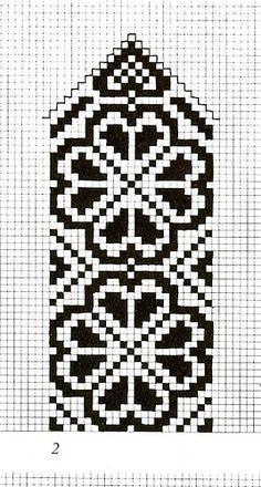 Mönster pattern hjärt-rosa
