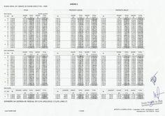 Tabelas salariais de 2016 e 2017 já estão disponíveis no site do Sindsep-PE