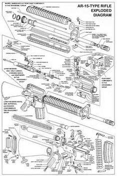 1000 Images About Ar 15 Diagram On Pinterest Ar15