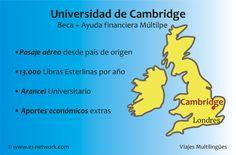Universidad de Cambridge  Beca + Ayuda financiera Múltiple  Más info: http://www.e1-network.com/notibecas/pre-beca.html