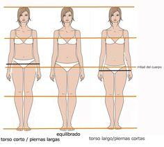 Si tu torso es más corto en comparación a tus piernas (torso corto-piernas largas), debes usar prendas que lo equilibren visualmente. Aquí te doy unos tips para elegir las prendas más favorecedoras según tu tipo de cuerpo. LO QUE SÍ DEBES USAR: 1. Blusones o blusas por fuera 2. Blusas o suéteres que lleguen debajo de la …