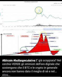 Can My Bitcoins Devalue Psychic Predictions Bitcoin 2019 – Hetki