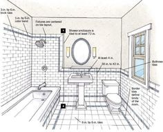 How To Select Bathroom Tile, Adore Your Place - Interior Design Blog