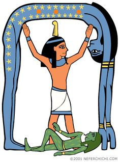 Geb was the goddess of Earth. Her symbol was the ankh.