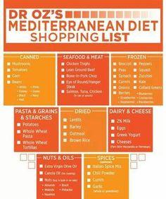 Shopping list for Mediterranean diet